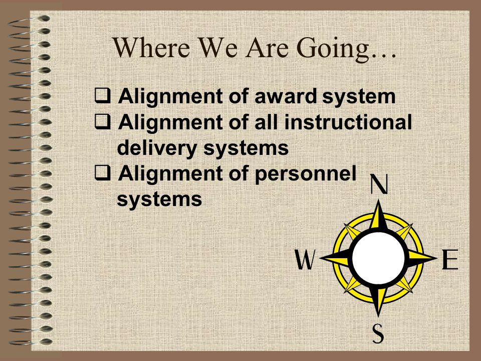 Where We Are Going…  Alignment of award system  Alignment of all instructional delivery systems  Alignment of personnel systems