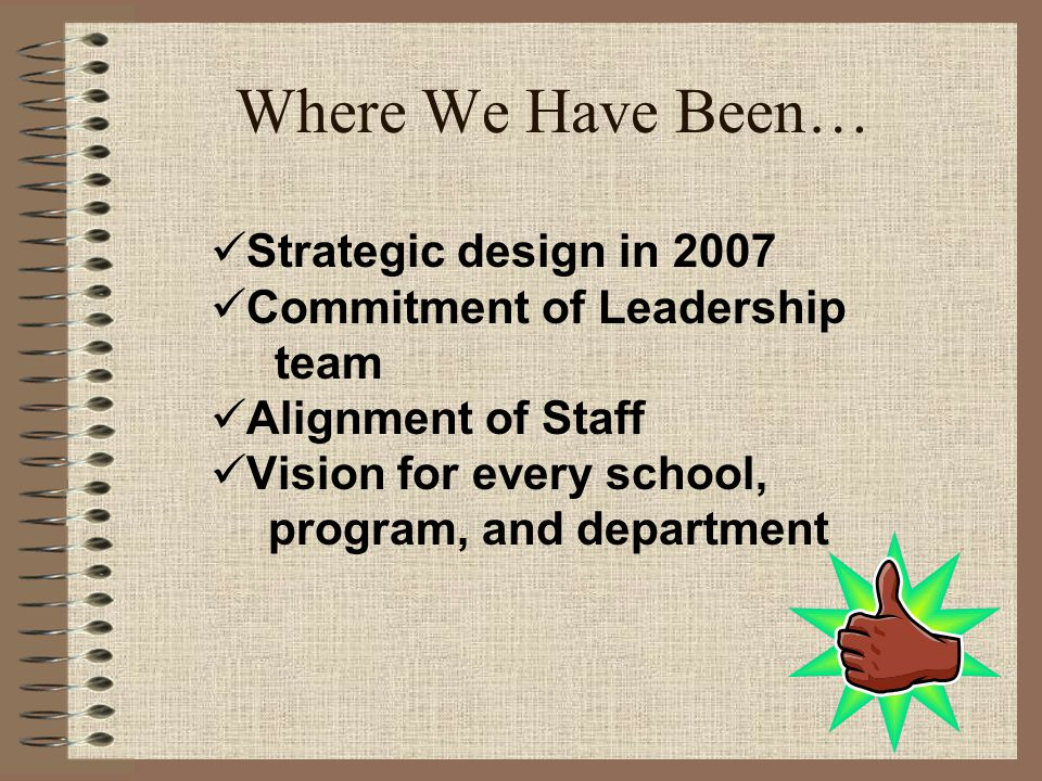 Where We Have Been… Strategic design in 2007 Commitment of Leadership team Alignment of Staff Vision for every school, program, and department