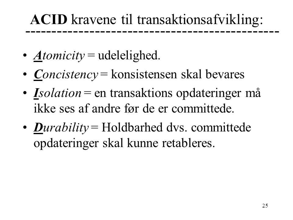 25 ACID kravene til transaktionsafvikling: Atomicity = udelelighed.