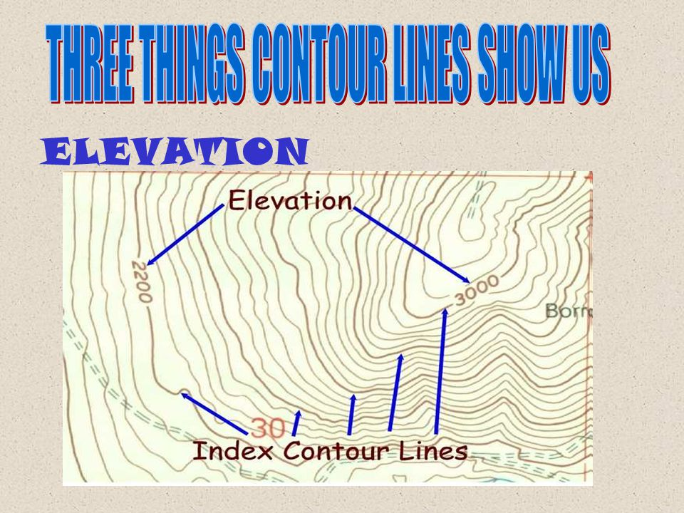 STEEPNESS OF SLOPES CLOSER CONTOUR LINES = STEEP SLOPES WELL-SPACED CONTOUR LINES = FLATTER, GENTLE SLOPES THE SHAPE OF THE LAND AT VARIOUS HEIGHTS