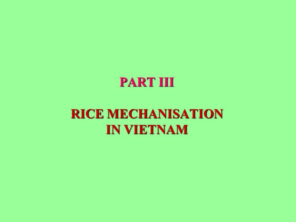 PART III RICE MECHANISATION IN VIETNAM