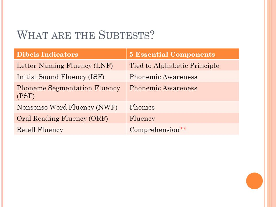 W HAT ARE THE S UBTESTS ? Dibels Indicators5 Essential Components Letter Naming Fluency (LNF)Tied to Alphabetic Principle Initial Sound Fluency (ISF)P