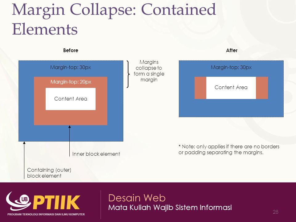 Desain Web Mata Kuliah Wajib Sistem Informasi 28 Margin Collapse: Contained Elements Content Area Margin-top: 30px BeforeAfter Margins collapse to form a single margin Margin-top: 20px Content Area Margin-top: 30px Containing (outer) block element Inner block element * Note: only applies if there are no borders or padding separating the margins.