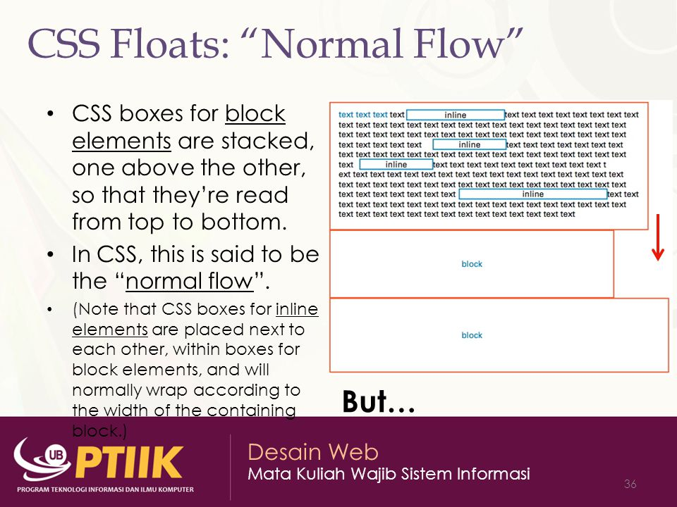 Desain Web Mata Kuliah Wajib Sistem Informasi 36 CSS Floats: Normal Flow CSS boxes for block elements are stacked, one above the other, so that they're read from top to bottom.