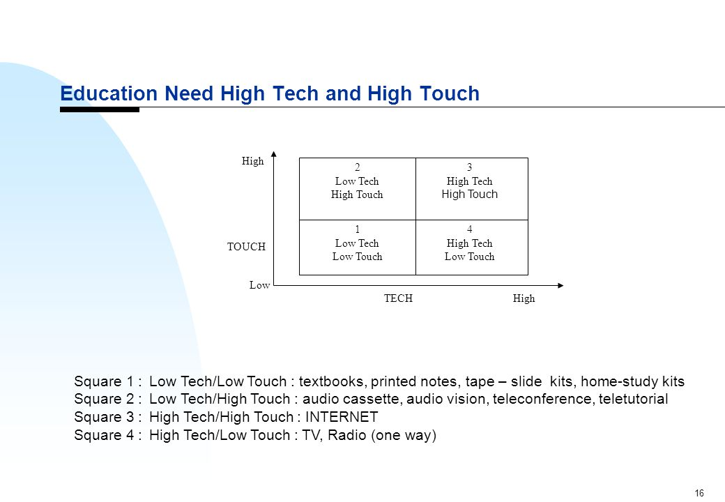 16 Education Need High Tech and High Touch 4 High Tech Low Touch 1 Low Tech Low Touch 3 High Tech High Touch 2 Low Tech High Touch TECH TOUCH Low High