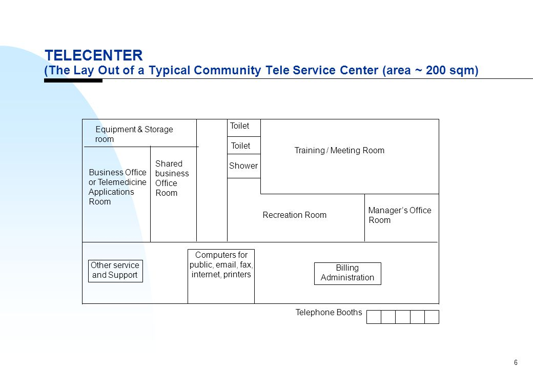 7 Telecenters Strategy  A telecenter would be typically be equipped with : – Modern telecommunication services (LAN, Radio Link) – Narrow - Broadband communication – Office Equipment and computers – Multimedia hardware and software – Meeting space for community use, training, etc.