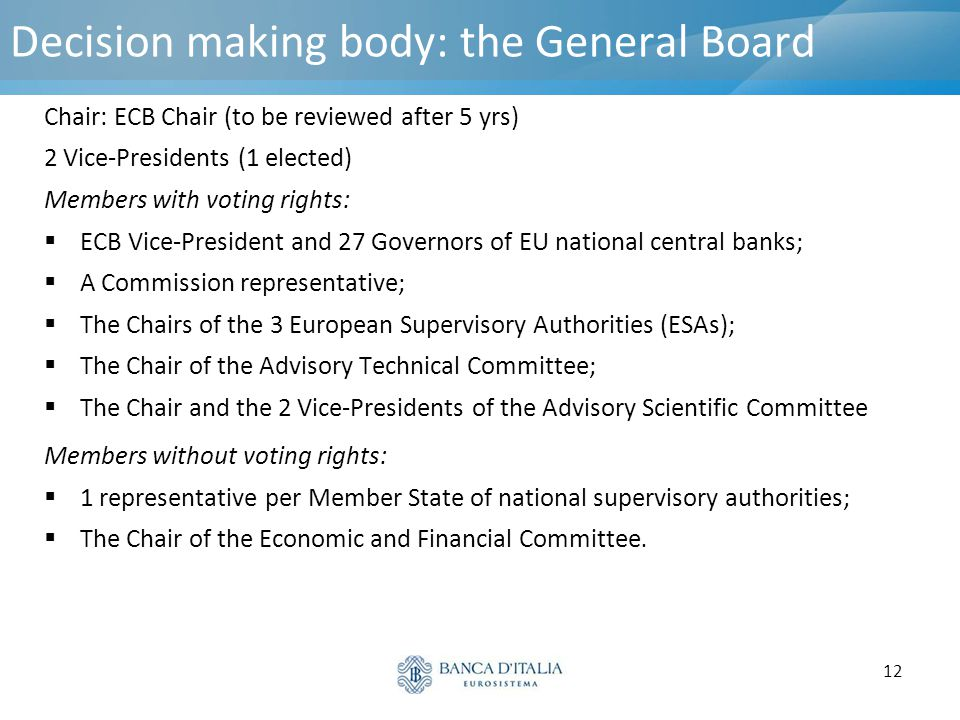12 Decision making body: the General Board Chair: ECB Chair (to be reviewed after 5 yrs) 2 Vice-Presidents (1 elected) Members with voting rights:  E