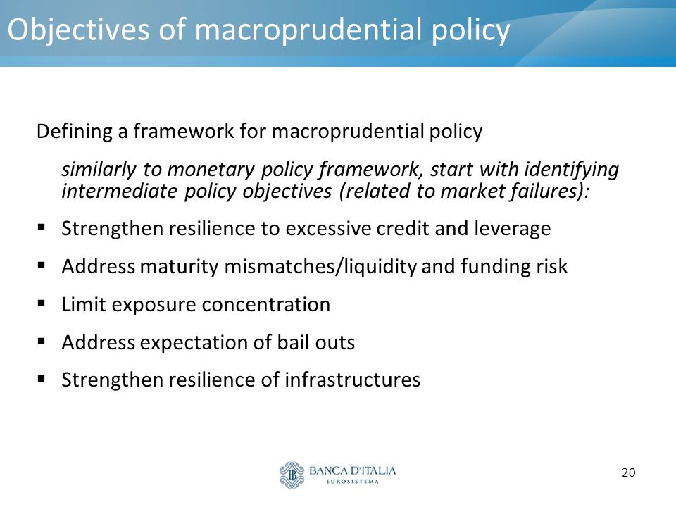 20 Objectives of macroprudential policy Defining a framework for macroprudential policy similarly to monetary policy framework, start with identifying