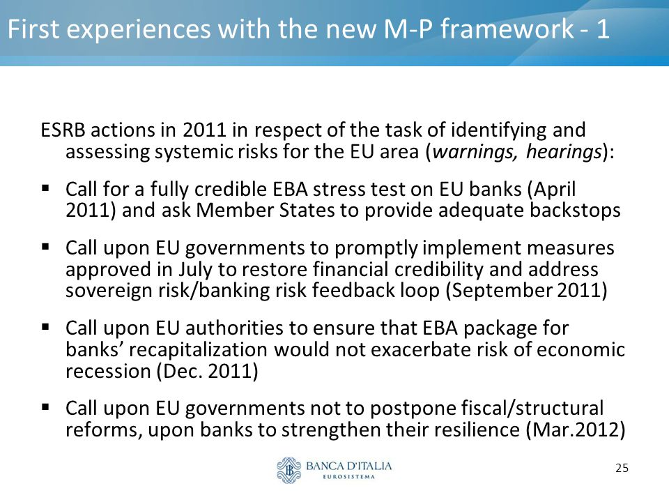 25 First experiences with the new M-P framework - 1 ESRB actions in 2011 in respect of the task of identifying and assessing systemic risks for the EU