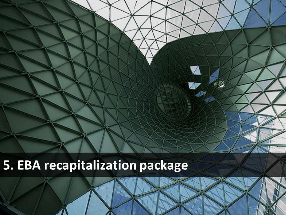5. EBA recapitalization package