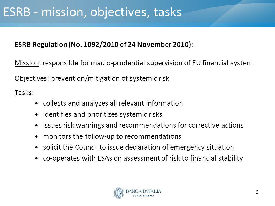 9 ESRB - mission, objectives, tasks ESRB Regulation (No. 1092/2010 of 24 November 2010): Mission: responsible for macro-prudential supervision of EU f