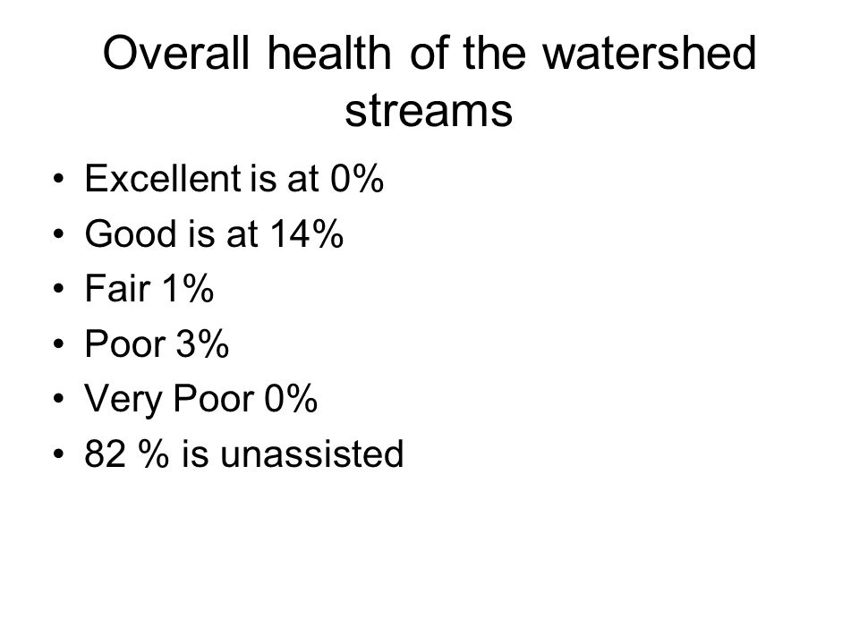 Overall health of the watershed streams Excellent is at 0% Good is at 14% Fair 1% Poor 3% Very Poor 0% 82 % is unassisted