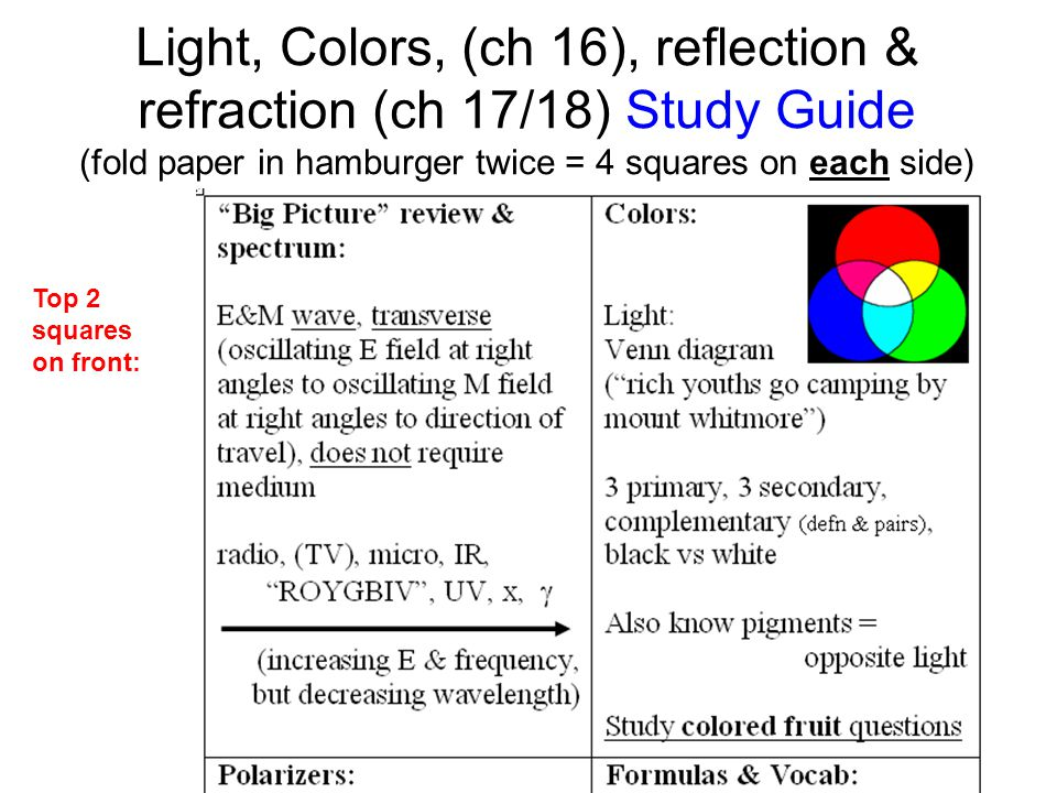 Light, Colors, (ch 16), reflection & refraction (ch 17/18) Study Guide (fold paper in hamburger twice = 4 squares on each side) Top 2 squares on front: