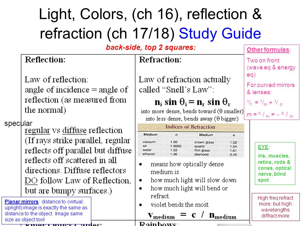 Light, Colors, (ch 16), reflection & refraction (ch 17/18) Study Guide back-side, top 2 squares: Planar mirrors: distance to (virtual, upright) image is exactly the same as distance to the object.