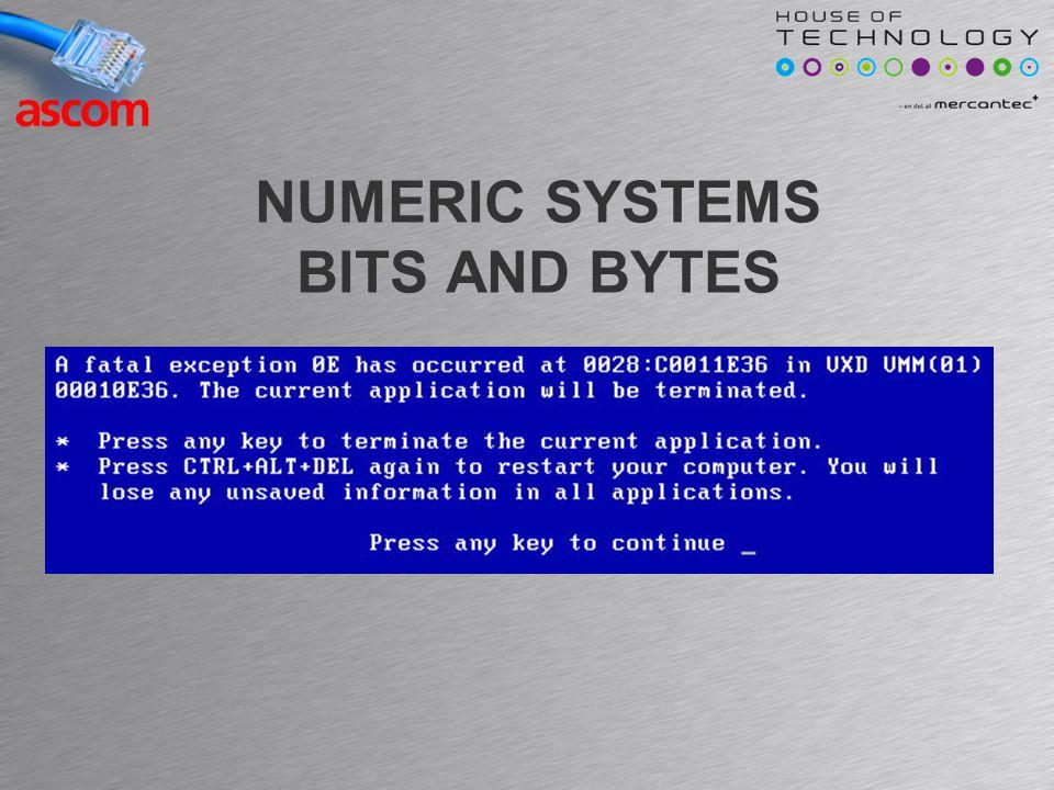 Numeric systems B 16 = 11 10 16 = hexadecimal 10 = decimal B 16 = 1011 2 A6 16 = 10100110 2 B6 16 = 182 10 B 16 = 11 10 6 16 = 6 10 B6 16 = 11 10 x 16 10 + 6 10 = 182 10