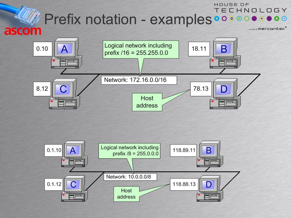 Prefix notation - examples