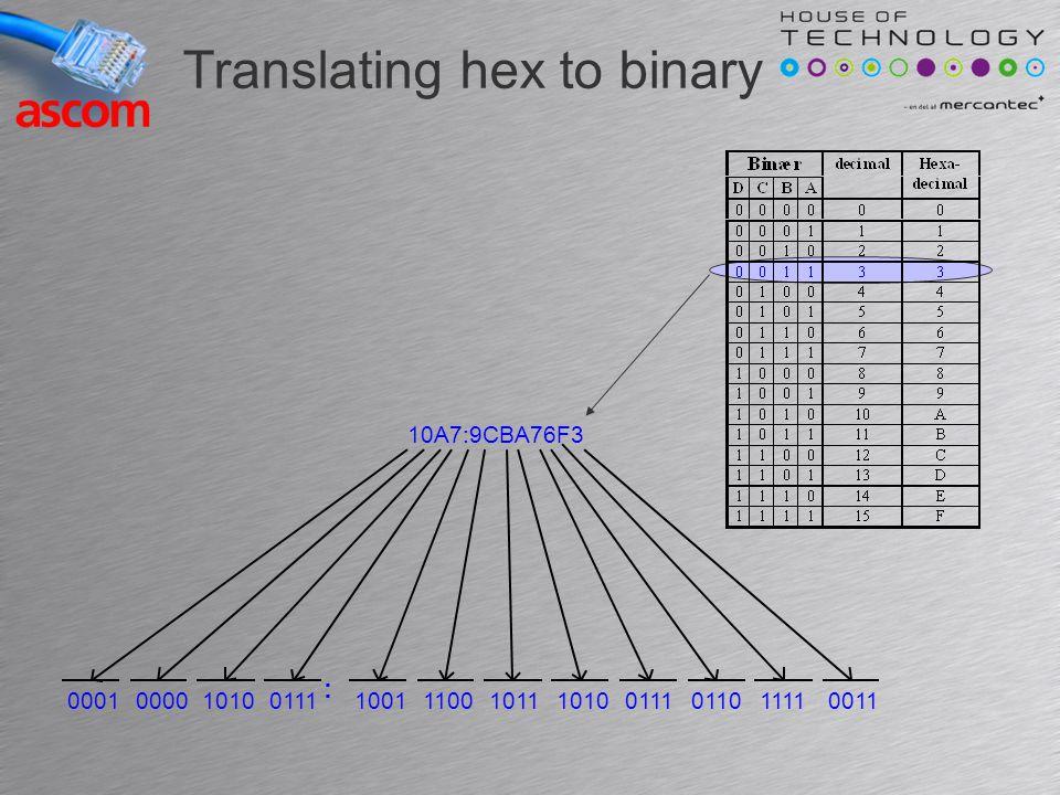 Storage capacity One Byte is 8 bits –For example 10110111 2 1 KiloByte (KB)= 1.024 bytes= 2 10 bytes 1 MegaByte (MB)= 1.048.576 bytes= 2 20 bytes 1 GigaByte (GB)= 1.073.741.824 bytes= 2 30 bytes 1 TeraByte (TB)= 1.099.511.627.776 bytes= 2 40 bytes 1 PetaByte (PB)= 1.125.899.906.842.624= 2 50 bytes 1 exabyte (EB)= 1.152.921.504.606.846.976 bytes …..