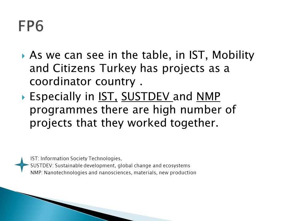  As we can see in the table, in IST, Mobility and Citizens Turkey has projects as a coordinator country.