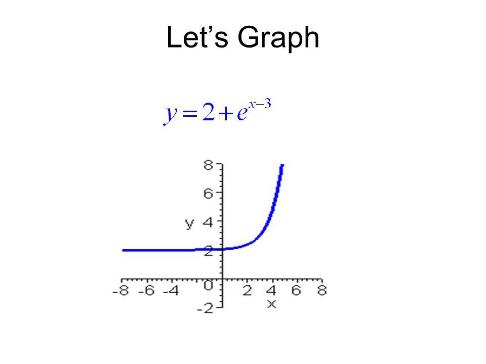 Let's Graph