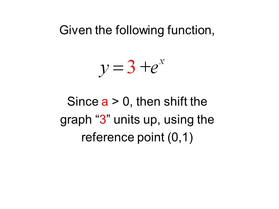 Given the following function, Since a > 0, then shift the graph 3 units up, using the reference point (0,1)