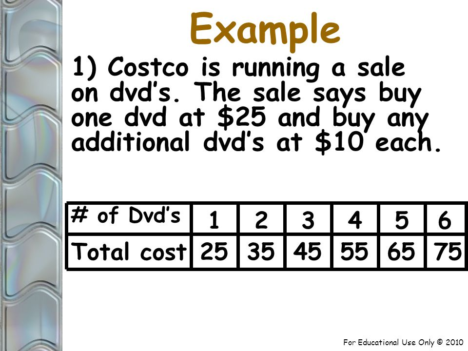 For Educational Use Only © 2010 # of Dvd's Total cost ) Costco is running a sale on dvd's.