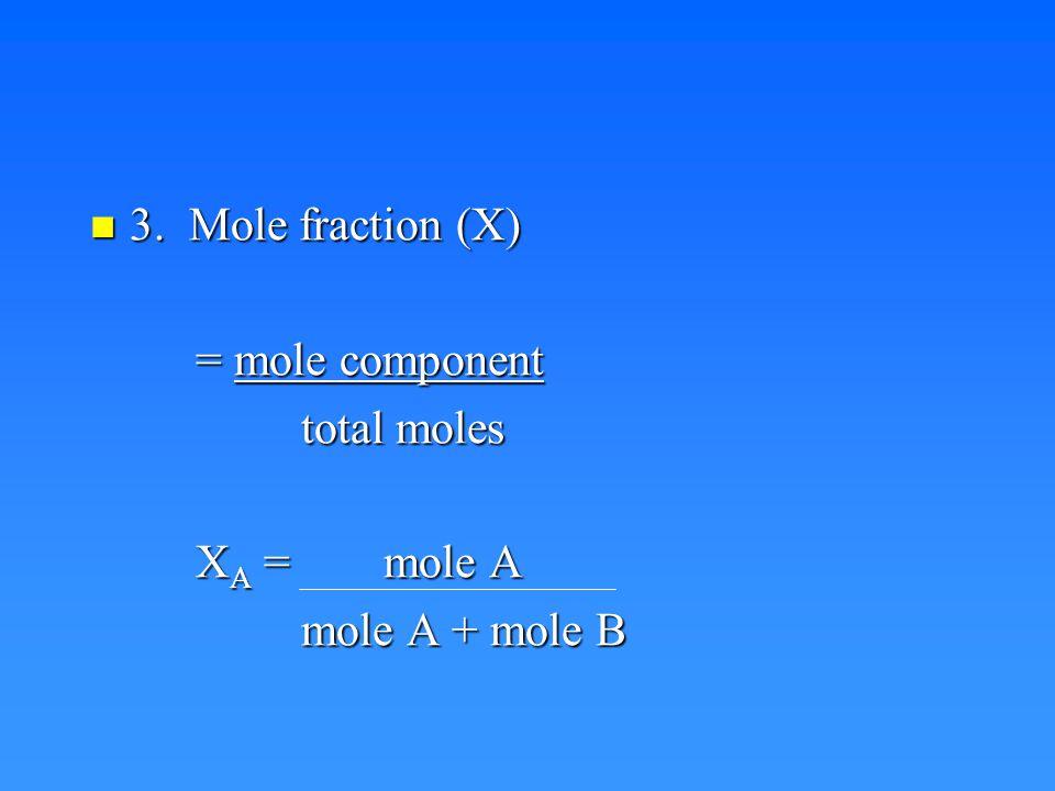 2. Parts per million (ppm) 2.