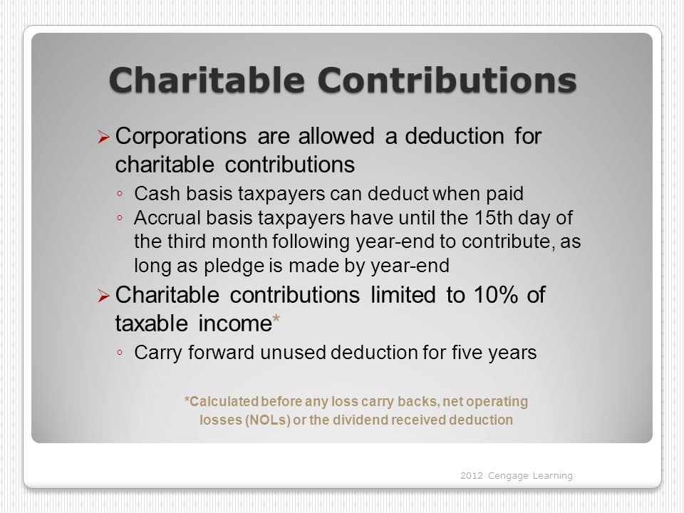 Charitable Contributions  Corporations are allowed a deduction for charitable contributions ◦ Cash basis taxpayers can deduct when paid ◦ Accrual basis taxpayers have until the 15th day of the third month following year-end to contribute, as long as pledge is made by year-end  Charitable contributions limited to 10% of taxable income* ◦ Carry forward unused deduction for five years *Calculated before any loss carry backs, net operating losses (NOLs) or the dividend received deduction 2012 Cengage Learning