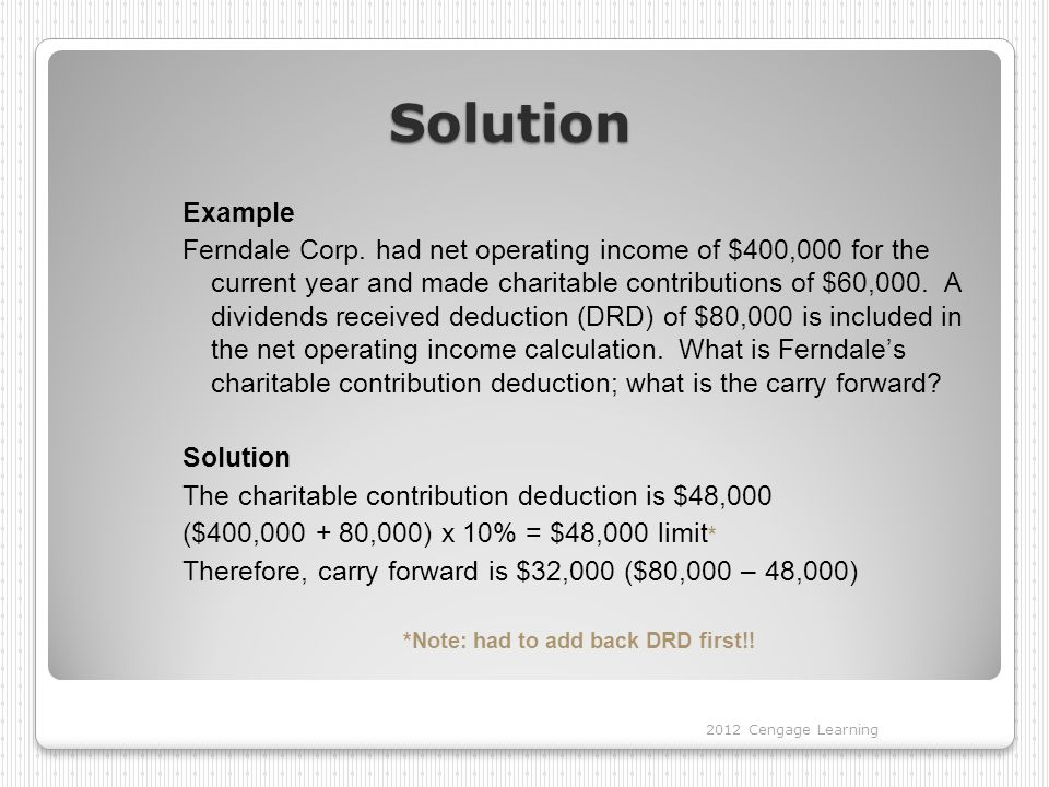 Solution Example Ferndale Corp.