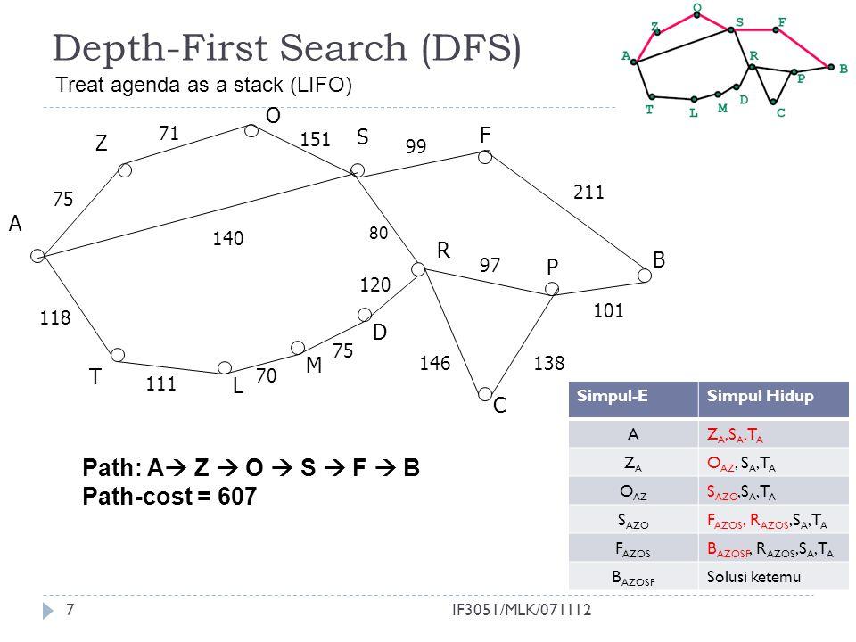 IF3051/MLK/0711127 Depth-First Search (DFS) Path: A  Z  O  S  F  B Path-cost = 607 A 118 T S O Z R P F B C L M D 111 75 71 151 99 97 120 146138 1