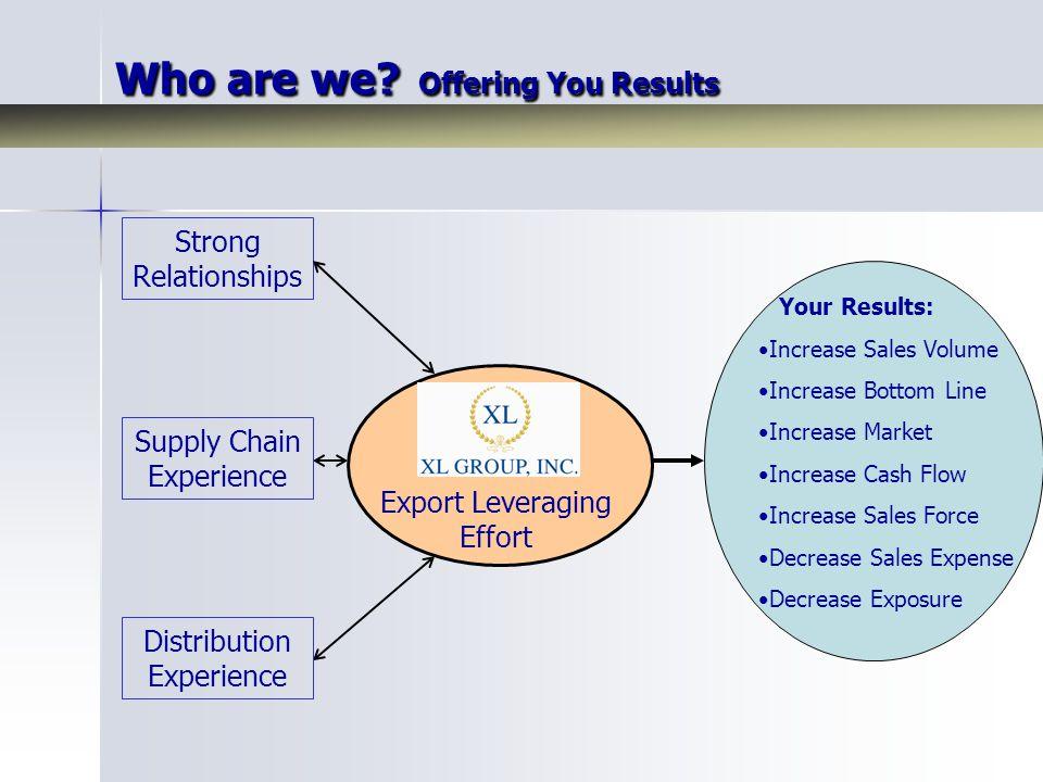 States50 48 Pop.300 million 665 million Sq mi9,704,200 4,010,000 GDP $11,190 trillion$13,840 trillion Growth1.6%1.5% Imports$1,480 billion$1,304 billion Exports$795 billion$1,223 billion Inflation2.5% 2.0% Poverty12.4%17% Unempl.5.5%8.8% http://en.wikipedia.org/wiki/Economy_of_the_European_Union Why Export.