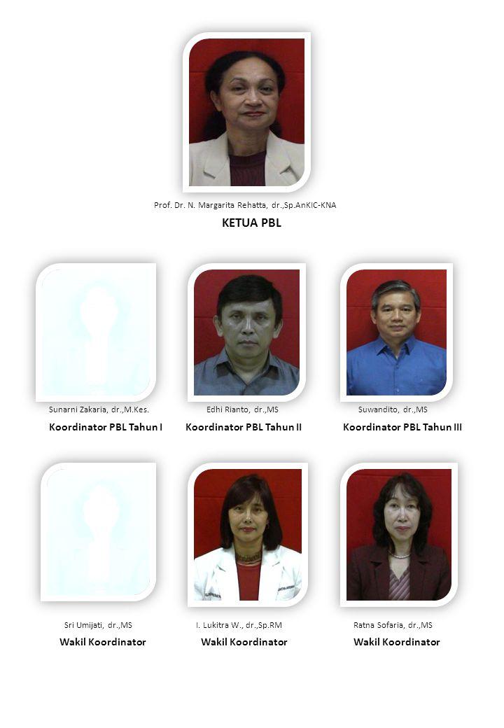 KETUA PBL Prof. Dr. N. Margarita Rehatta, dr.,Sp.AnKIC-KNA Suwandito, dr.,MS Koordinator PBL Tahun III Edhi Rianto, dr.,MS Koordinator PBL Tahun II Ra