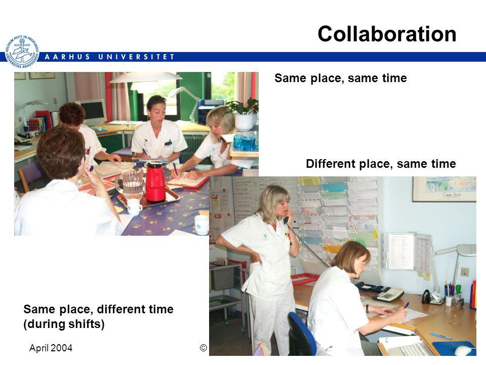 April 2004© Jakob E. Bardram19 Prototype Activity Bar Activity Services Telepointer