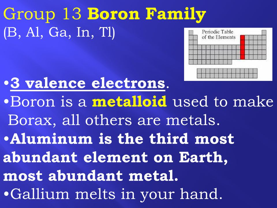 Group 13 Boron Family (B, Al, Ga, In, Tl) 3 valence electrons. Boron is a metalloid used to make Borax, all others are metals. Aluminum is the third m