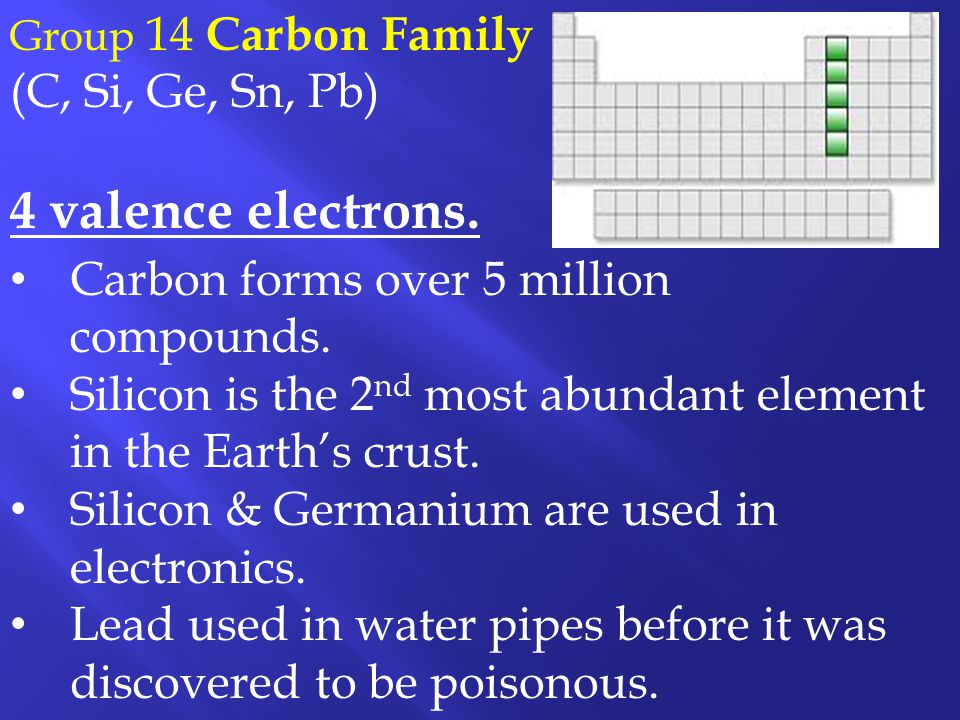 Group 14 Carbon Family (C, Si, Ge, Sn, Pb) 4 valence electrons. Carbon forms over 5 million compounds. Silicon is the 2 nd most abundant element in th