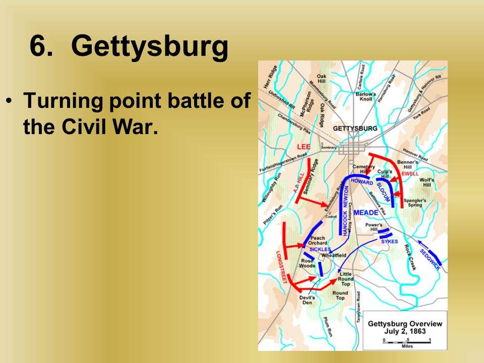 6. Gettysburg Turning point battle of the Civil War.