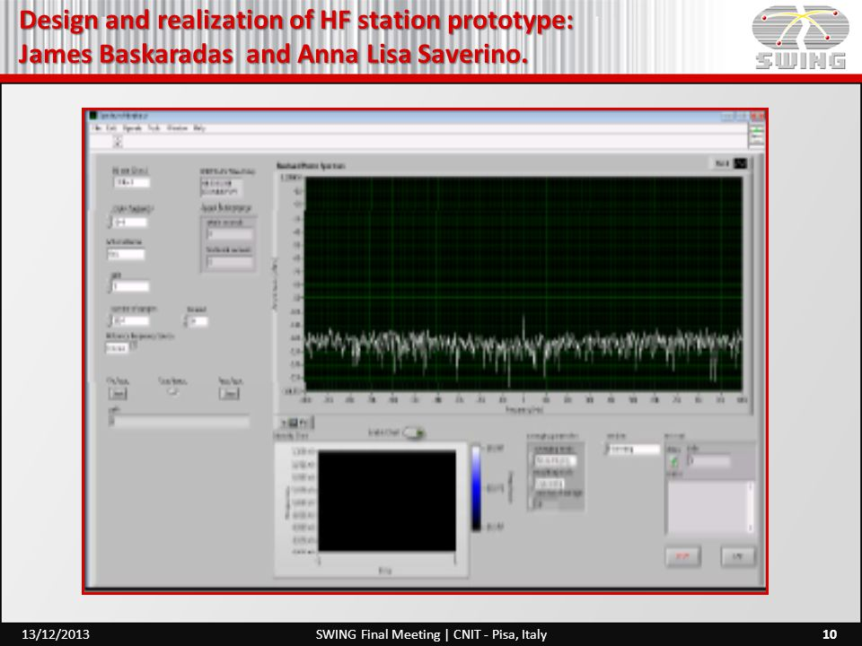 Design and realization of HF station prototype: James Baskaradas and Anna Lisa Saverino.