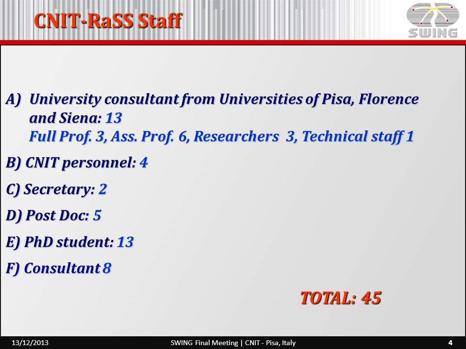 CNIT-RaSS Staff 4SWING Final Meeting   CNIT - Pisa, Italy13/12/2013 A)University consultant from Universities of Pisa, Florence and Siena: 13 Full Prof.