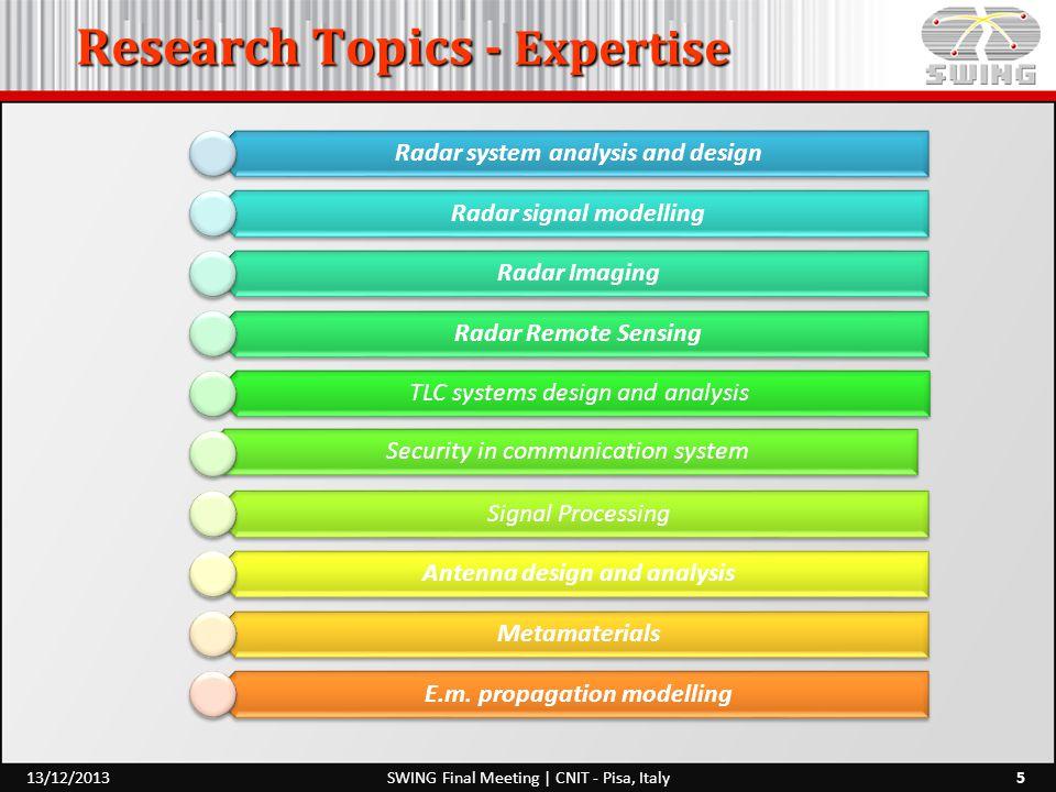 Research Topics - Expertise 5SWING Final Meeting | CNIT - Pisa, Italy13/12/2013 Radar system analysis and design Radar signal modelling Radar Imaging