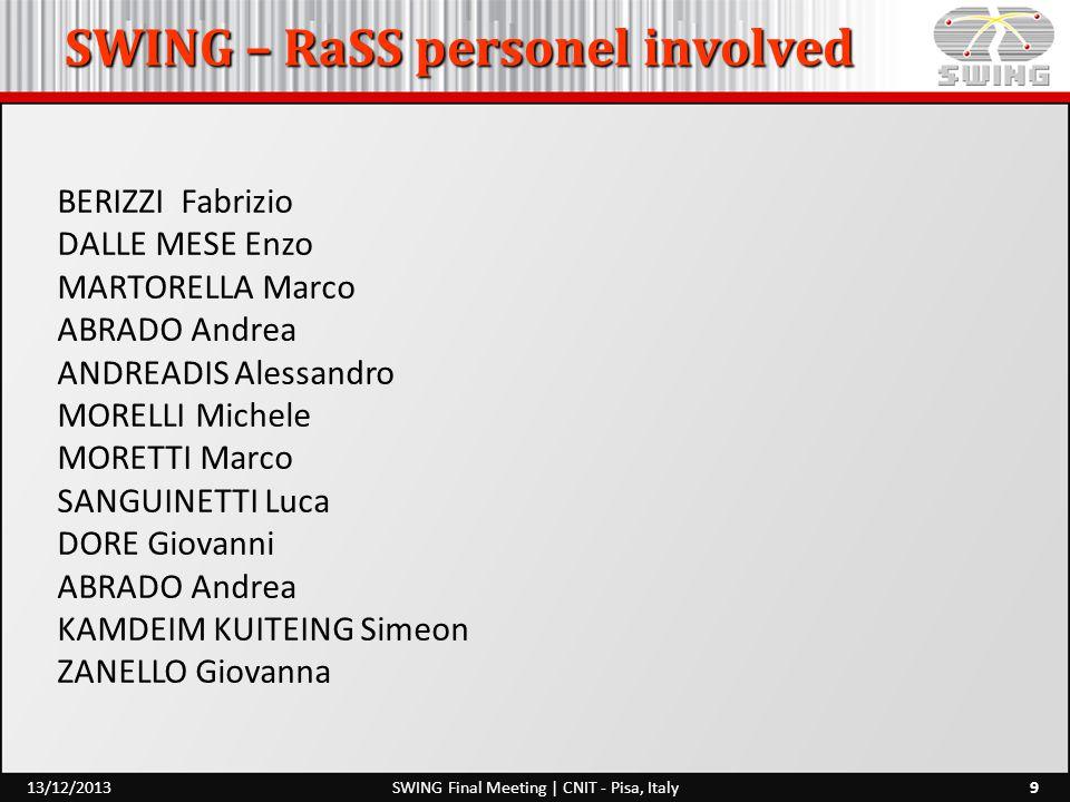 SWING – RaSS personel involved 9SWING Final Meeting | CNIT - Pisa, Italy13/12/2013 BERIZZI Fabrizio DALLE MESE Enzo MARTORELLA Marco ABRADO Andrea AND