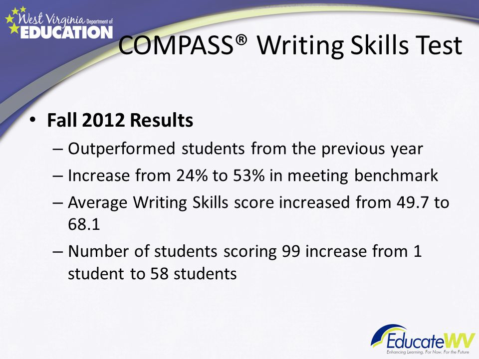 COMPASS® Writing Skills Test Fall 2012 Results – Outperformed students from the previous year – Increase from 24% to 53% in meeting benchmark – Averag