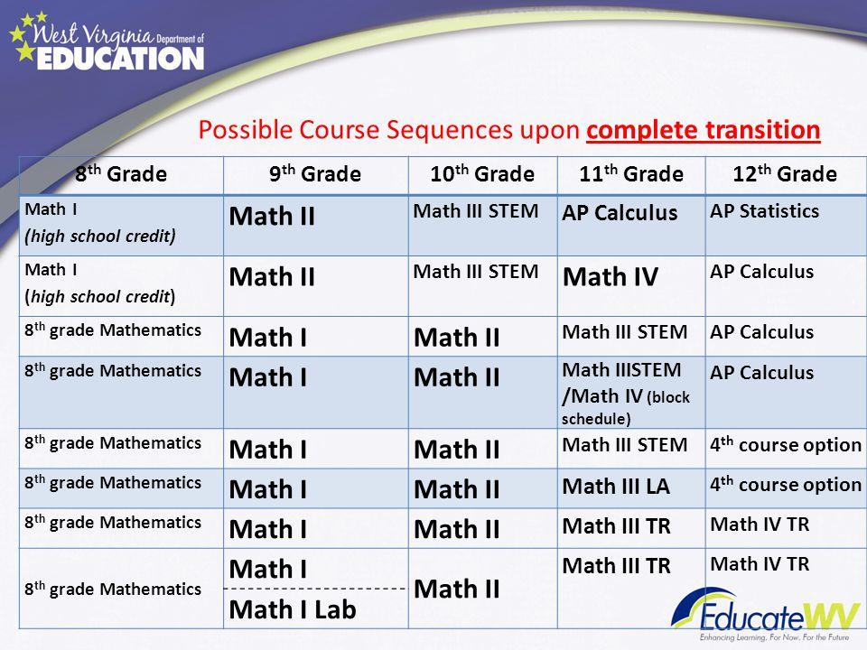 8 th Grade9 th Grade10 th Grade11 th Grade12 th Grade Math I (high school credit) Math II Math III STEM AP Calculus AP Statistics Math I (high school