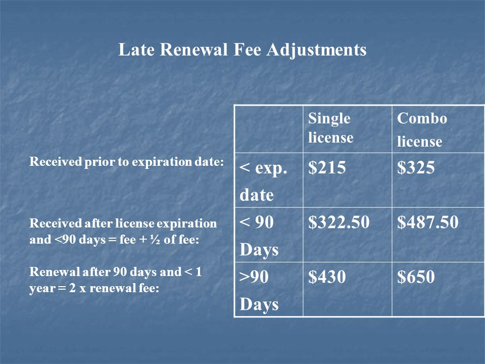 Late Renewal Fee Adjustments Received prior to expiration date: Received after license expiration and <90 days = fee + ½ of fee: Renewal after 90 days and < 1 year = 2 x renewal fee: Single license Combo license < exp.