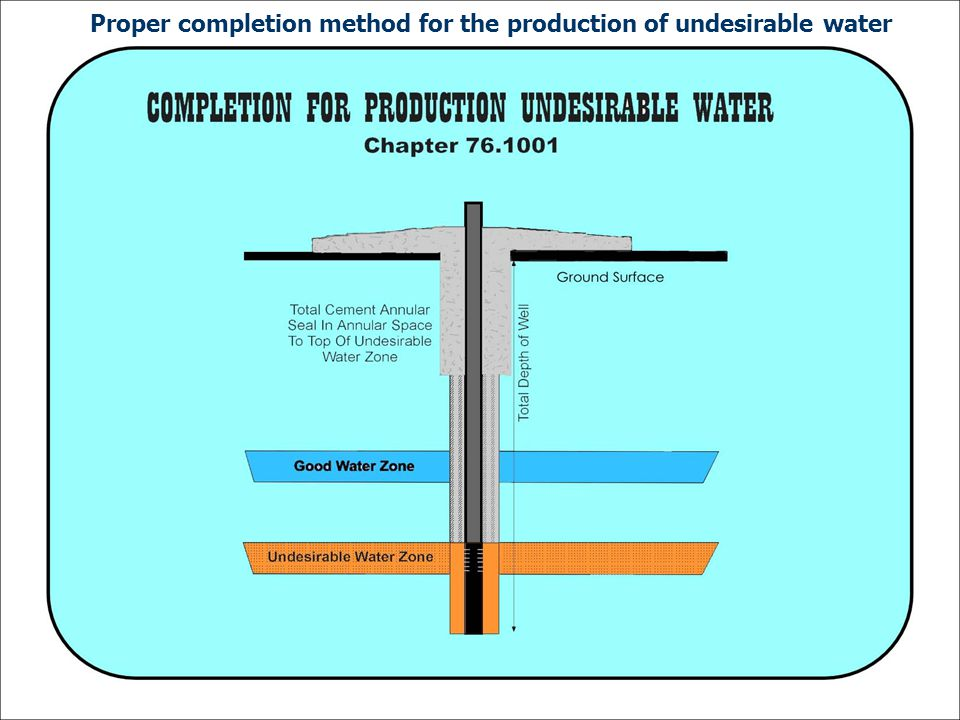 Proper completion method for the production of undesirable water