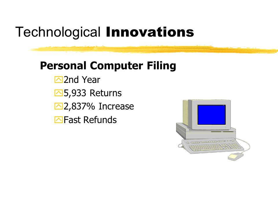 Personal Computer Filing y2nd Year y5,933 Returns y2,837% Increase yFast Refunds Technological Innovations