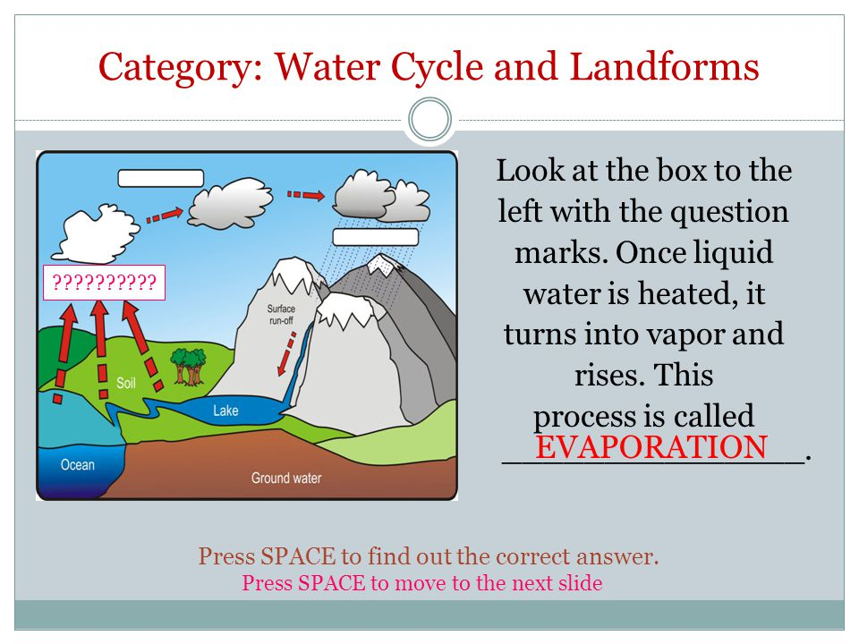 Category: Water Cycle and Landforms Look at the box to the left with the question marks.