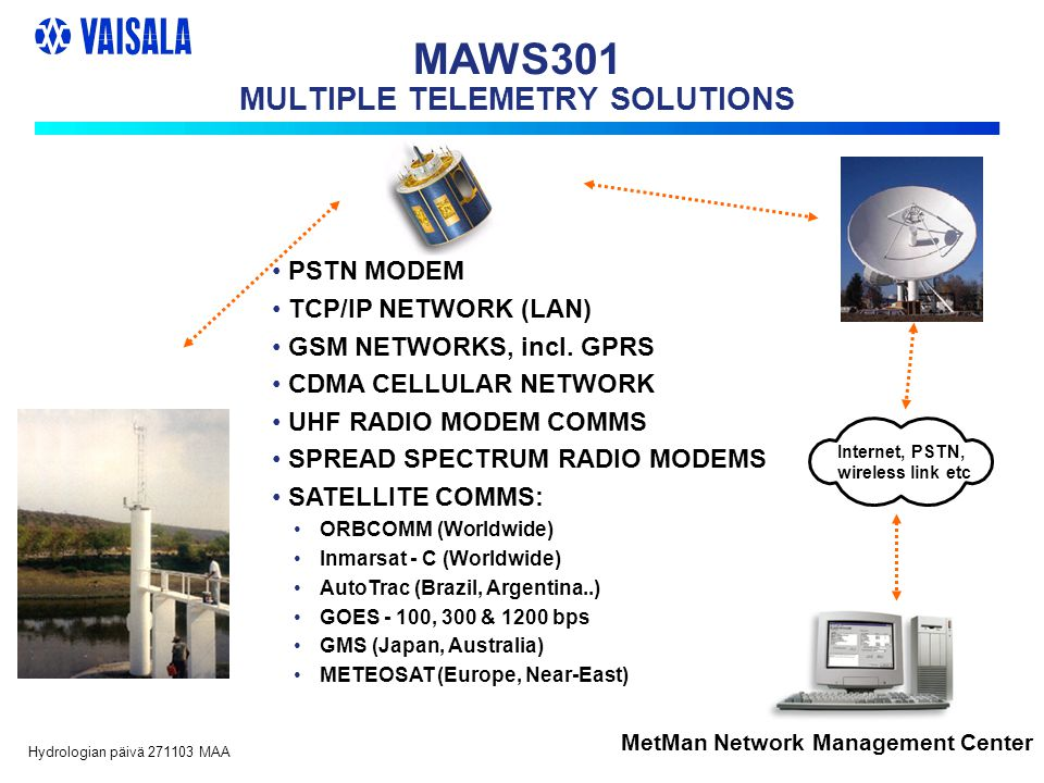 Hydrologian päivä 271103 MAA MAWS301 MULTIPLE TELEMETRY SOLUTIONS PSTN MODEM TCP/IP NETWORK (LAN) GSM NETWORKS, incl. GPRS CDMA CELLULAR NETWORK UHF R