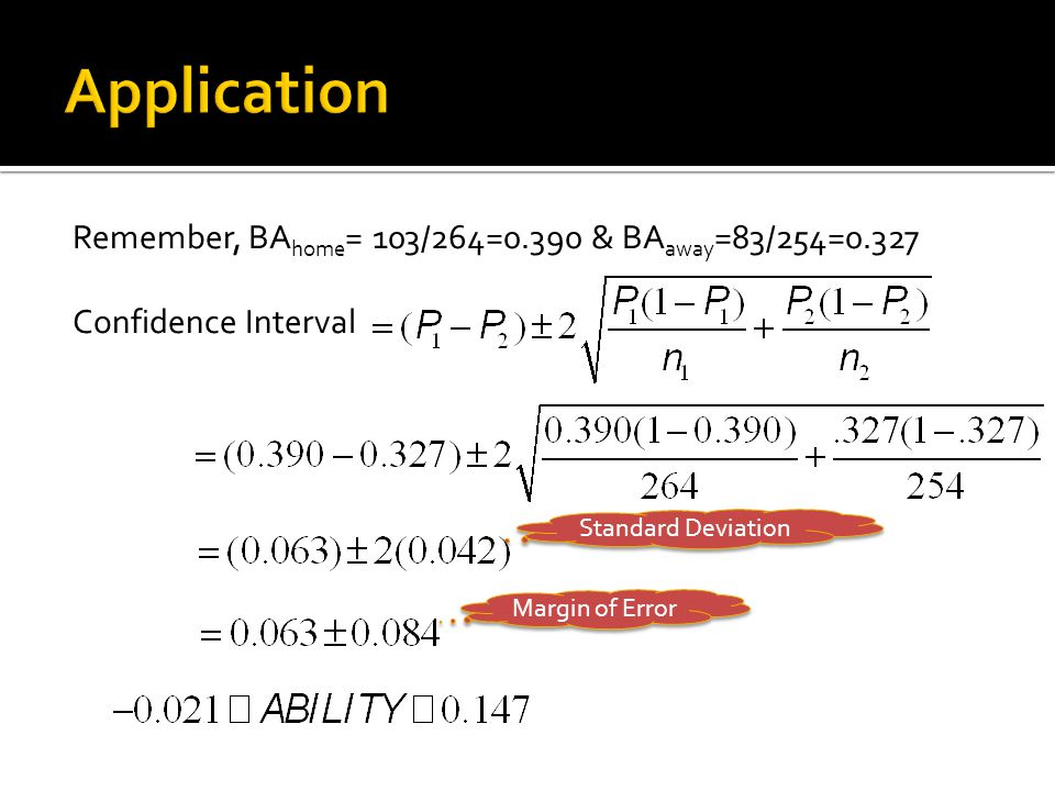 Remember, BA home = 103/264=0.390 & BA away =83/254=0.327 Confidence Interval Margin of Error Standard Deviation