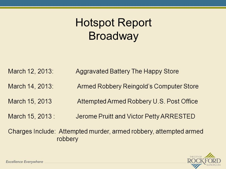 Hotspot Report Broadway March 12, 2013:Aggravated Battery The Happy Store March 14, 2013: Armed Robbery Reingold's Computer Store March 15, 2013 Attempted Armed Robbery U.S.