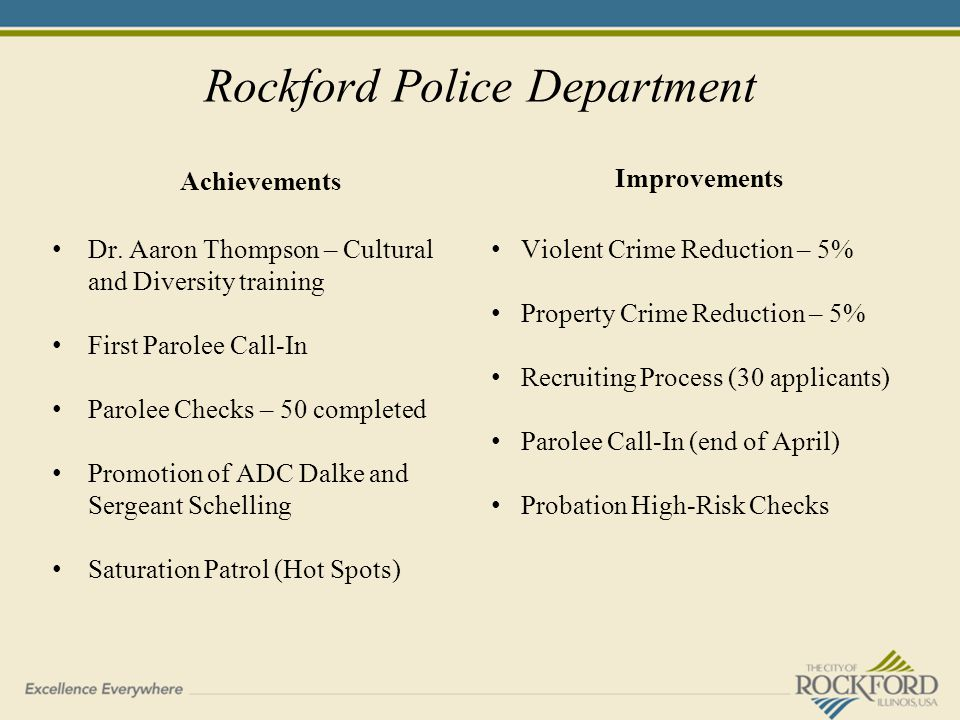 Rockford Police Department Achievements Dr.