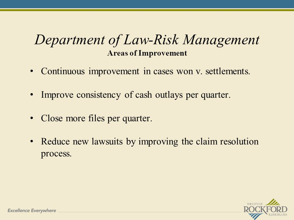 Department of Law-Risk Management Areas of Improvement Continuous improvement in cases won v.